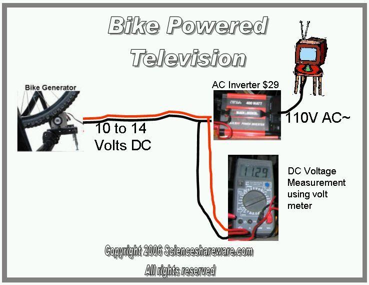 Bike generator diagram get free image about wiring