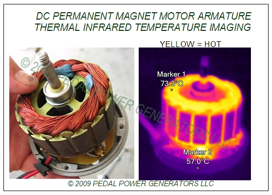 Thermal IR infrared temperature analysis of DC Permanent Magnet Scooter Motor MY 1016 9 AMPs Unite Motor