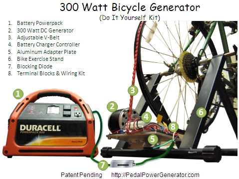 Bikes That Generate Electricity pedal power bike generator