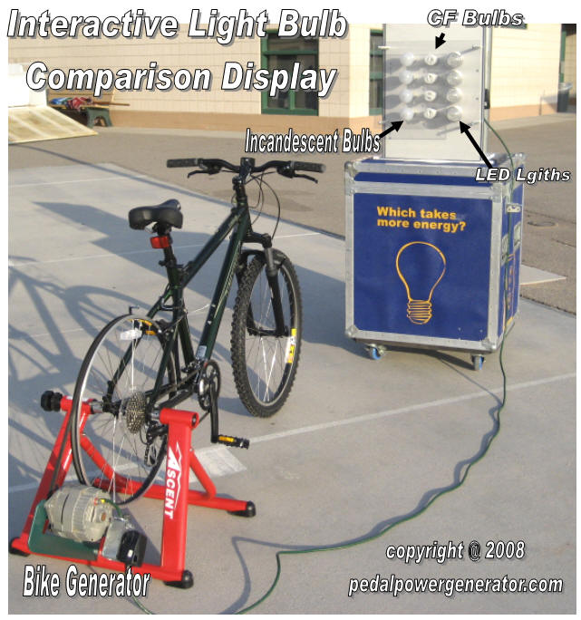 Bicycle Pedal Power Generator Faq Frequently Asked Questions